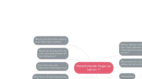 Mind Map: Weiterführende Fragen zur Lektion 11