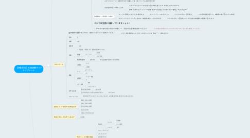 Mind Map: 【めんぼう】の価値観マップ テンプレート