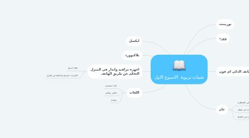 Mind Map: تقنيات تربوية  الاسبوع الاول