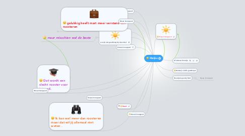 Mind Map: Marijke