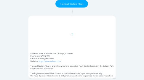 Mind Map: Tranquil Waters Float