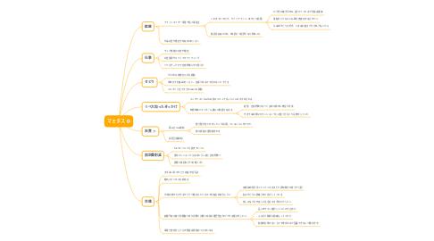 Mind Map: マミタス