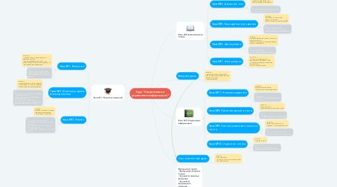 """Mind Map: Курс """"Скорочтение и управление информацией"""""""