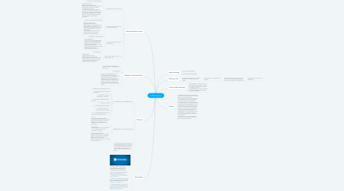 Mind Map: STEM-actieplan