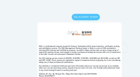 Mind Map: SGS ACADEMY TAIWAN