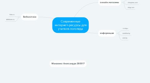 Mind Map: Современные интернет-ресурсы для учителя логопеда