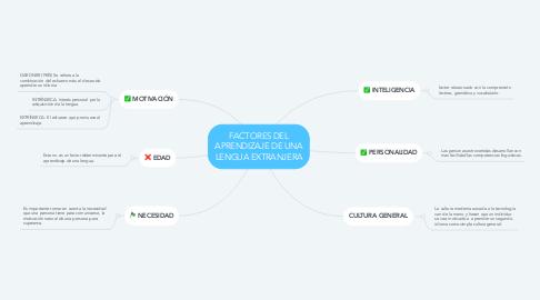 Mind Map: FACTORES DEL APRENDIZAJE DE UNA LENGUA EXTRANJERA