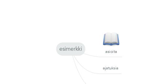 Mind Map: esimerkki