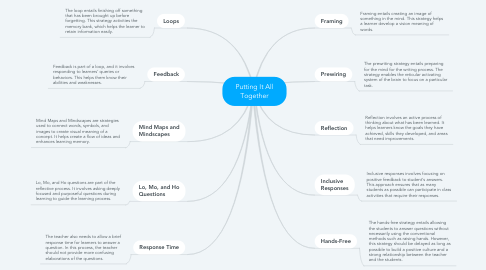 Mind Map: Putting It All Together