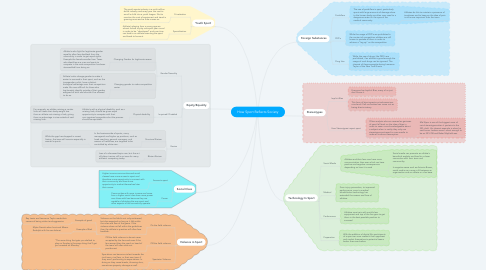 Mind Map: How Sport Reflects Society