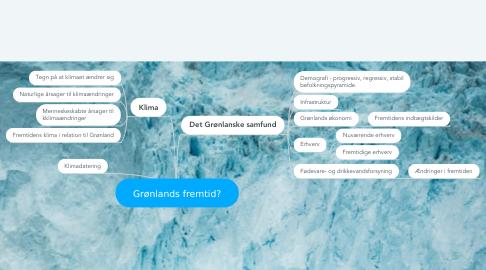 Mind Map: Grønlands fremtid?