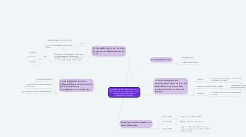 Mind Map: ANALIZAR LAS INTERACCIONES EN EL AULA A PARTIR DEL RECITATION SCRIPT: ¿QUÉ IMPLICACIONES PARA LA FORMACIÓN DOCENTE