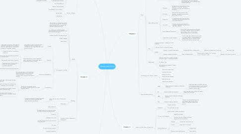 Mind Map: Vocabulary Grid