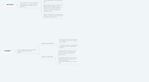 Mind Map: RELACIÓN ENTRE HIPÓTESIS Y VARIABLE