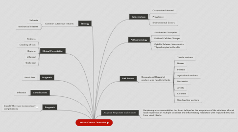 Mind Map: Irritant Contact Dermatitis
