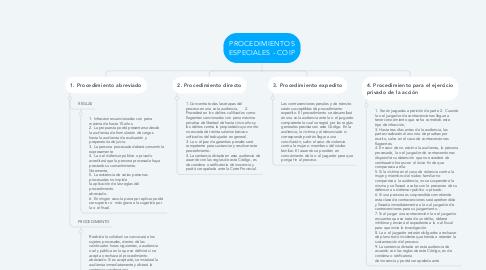 Mind Map: PROCEDIMIENTOS ESPECIALES - COIP