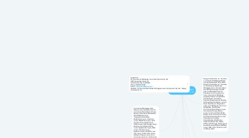 Mind Map: Hii Commercial Mortgage Loans Lake Havasu City AZ