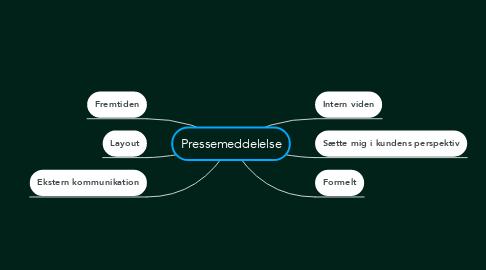 Mind Map: Pressemeddelelse