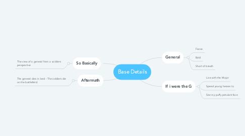 Mind Map: Base Details
