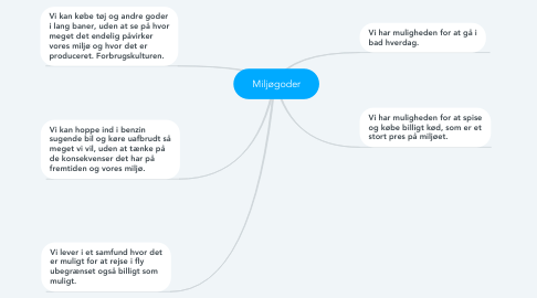 Mind Map: Miljøgoder