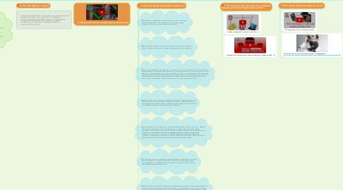 Mind Map: «Кібербезпека в сфері електронної комерції та платіжних операцій»