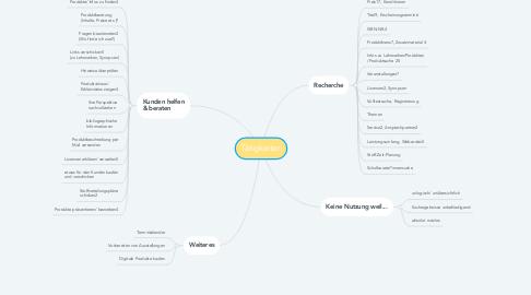 Mind Map: Tätigkeiten