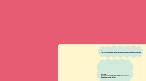 """Mind Map: """"โคโคบอร์ด""""ผลิตภัณฑ์ทดแทนไม้จากวัสดุเหลือใช้ทางการเกษตร"""
