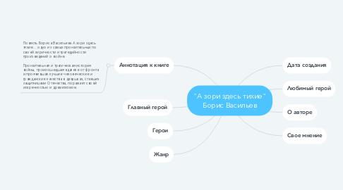 """Mind Map: """"Осеннее солнце"""" Эдуард Веркин"""