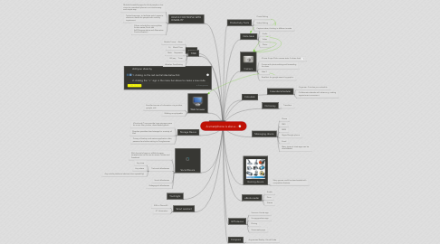 Mind Map: A smartphone is also a...