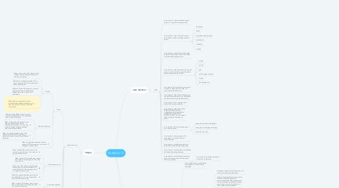 Mind Map: Realtorify (1)