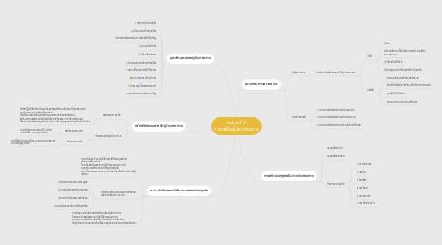 Mind Map: หน่วยที่ 2 ความเป็นผู้ประกอบการ