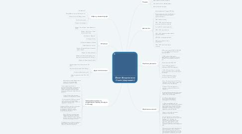 Mind Map: Йосип Віссаріонович Сталін (Джугашвілі)