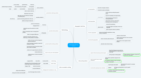 Mind Map: Social cohesion effects of the Moss Side Community Allotment