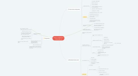Mind Map: Развитие ППРБ.РЦ и Новая Афина