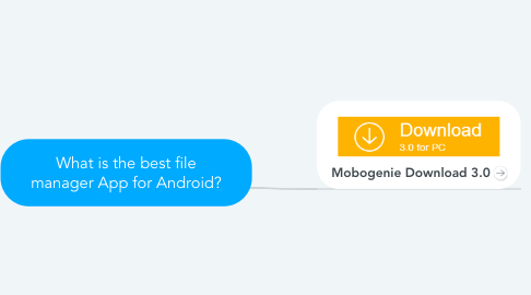 Mind Map: What is the best file manager App for Android?