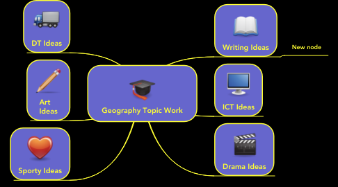 Mind Map: Geography Topic Work