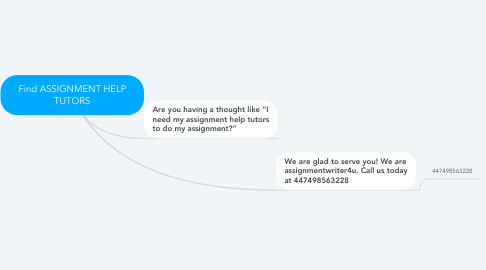 Mind Map: Find ASSIGNMENT HELP TUTORS