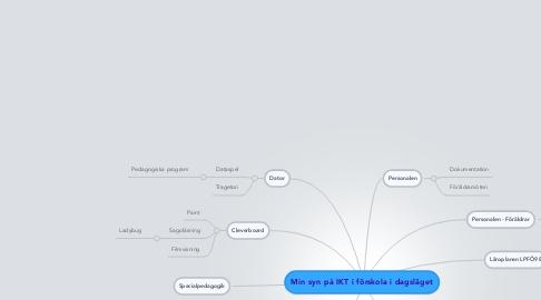 Mind Map: Min syn på IKT i förskola i dagsläget