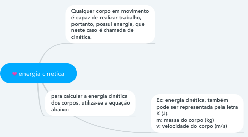 Mind Map: energia cinetica