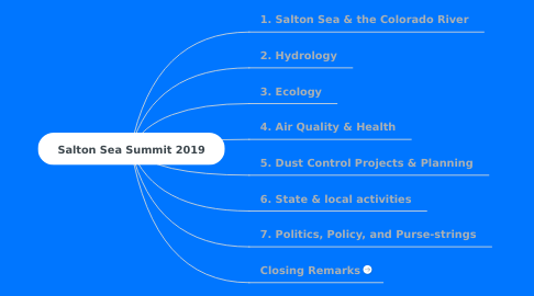 Mind Map: Salton Sea Summit 2019