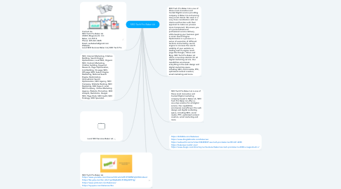 Mind Map: SEO Tech Pro Baker LA