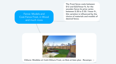Mind Map: Fence: Models and Cost-Fence Frost, in Wood and much more