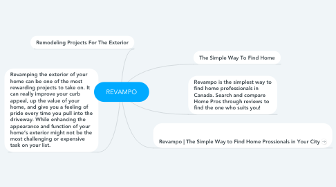 Mind Map: REVAMPO