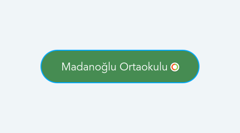 Mind Map: Madanoğlu Ortaokulu