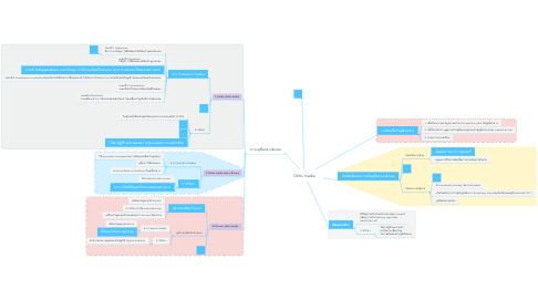 Mind Map: Otitis media