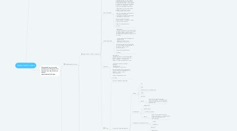Mind Map: Захват email с сайта