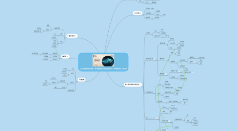 Mind Map: 梁日華牧師自傳~我和傳威的相遇相知-對傳威的了解