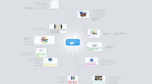 Mind Map: Informáciotudomány a XXI. sz. elején egyetemi kurzus, 2012./II. évf., II.félév