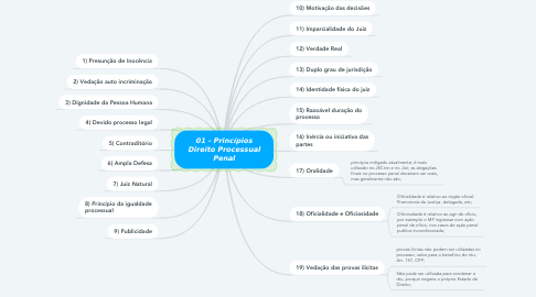 Mind Map: 01 - Princípios Direito Processual Penal