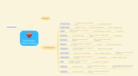 Mind Map: Enfermagem Médico-Cirúrgica